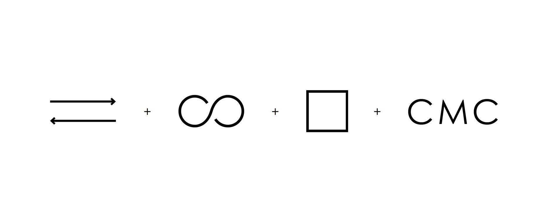 branding concept flow markets