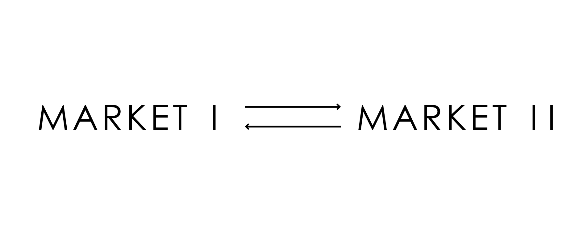 branding concept flow markets infinity